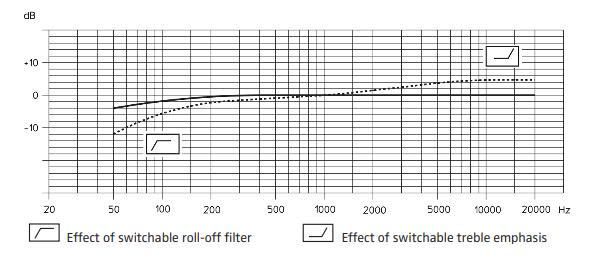 mkh-60-frequency-response_v2