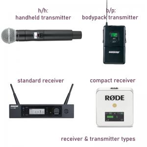 types_receiver_transmitter